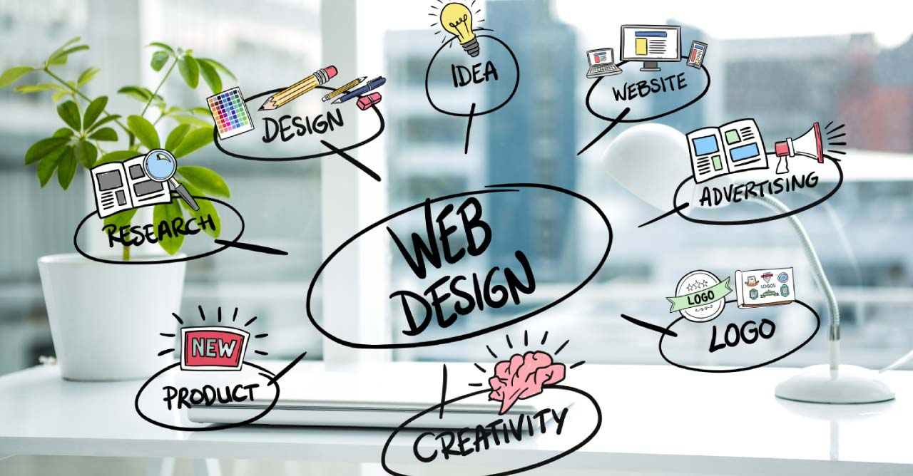 IMAGE: Website Design